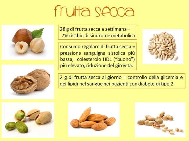 Populaire Frutta secca ed essiccata, proprietà e benefici | Dottor Sport PF22