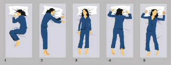 Dormire sul lato sinistro: i benefici