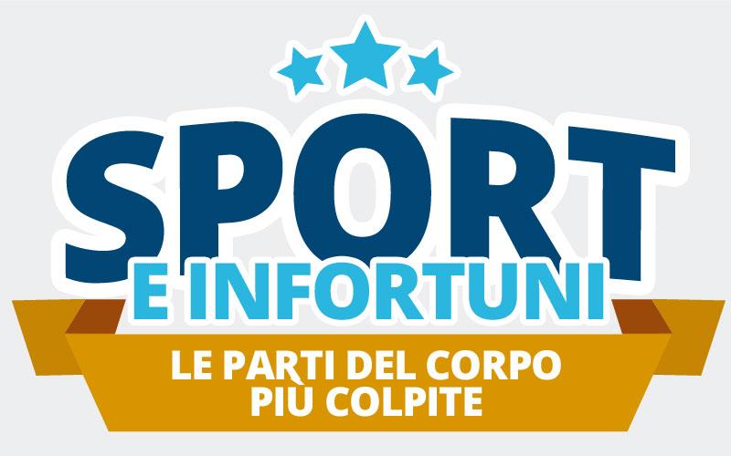 Infortuni e sport